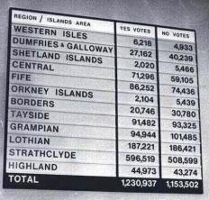 1979 referendum
