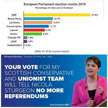 no more referendums